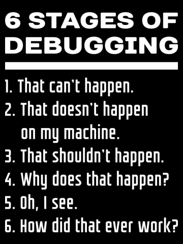 6 Stages of Debugging: White Text Design for Software Developers