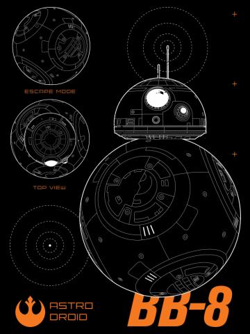 Astro Droid BB-8