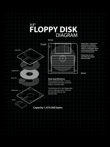 Floppy disk diagram