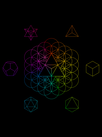 From the void full spectrum