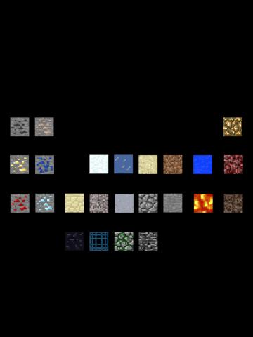 Tabelul periodic Minecraft