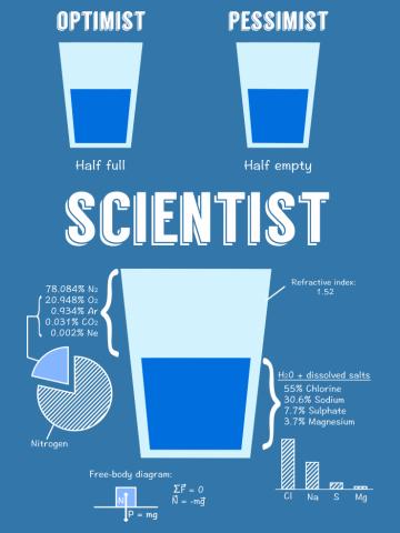 Optimist... pessimist... SCIENTIST!