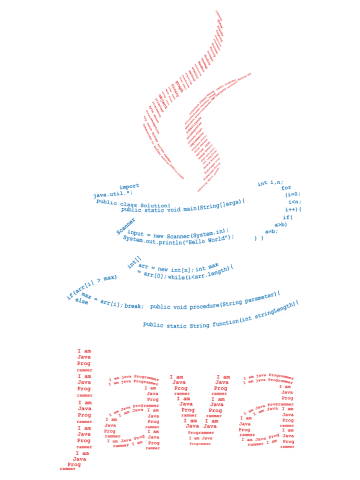 Java Typography